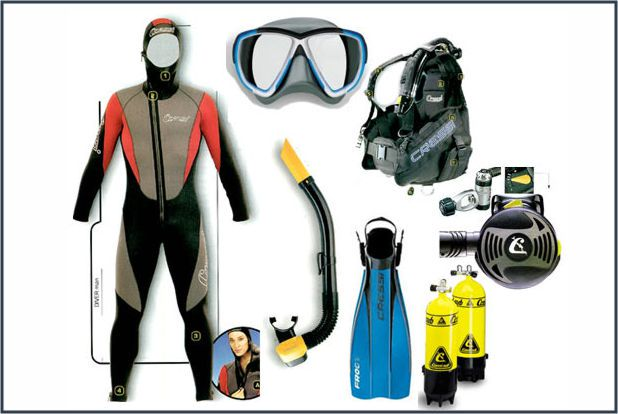 an illustration of the basic aspects of scuba diving