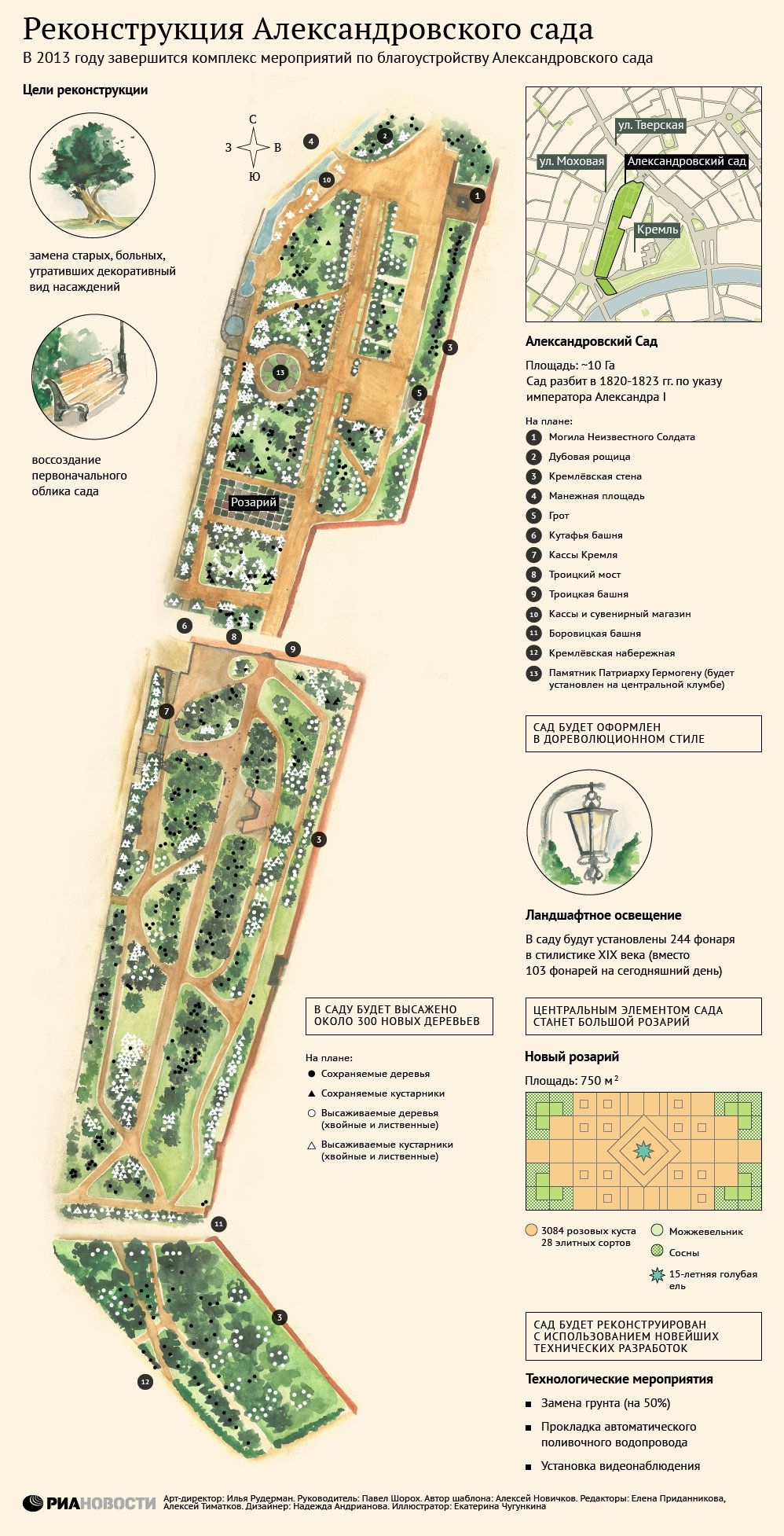 александровский сад москва гугл карты медико-социальные учреждения, которых