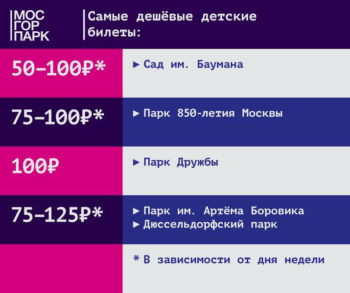 Самые дешевые детские билеты на катки в московских парках