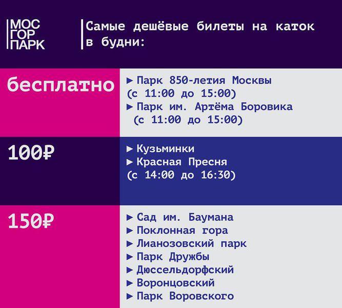 Самые дешевые катки в Московских парках в будние дни